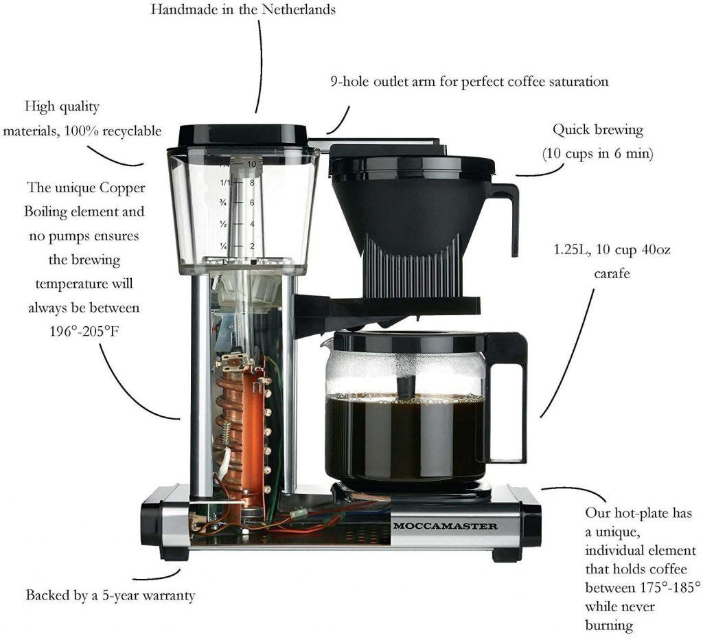 ماكينة القهوة Technivorm Moccamaster KBG Select